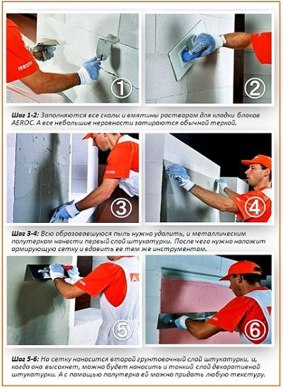 Этапы оштукатуривания стен из пенобетона