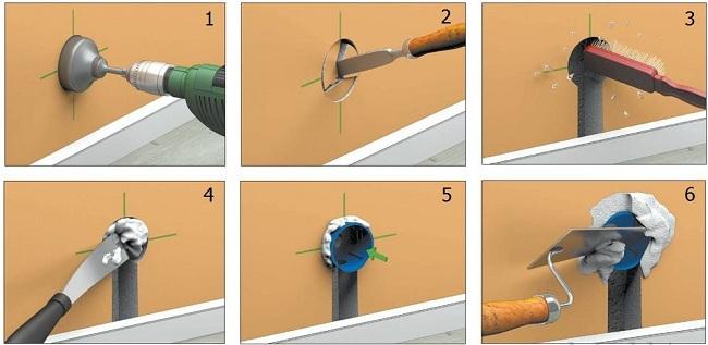 Последовательность установки подрозетника в бетонную стену