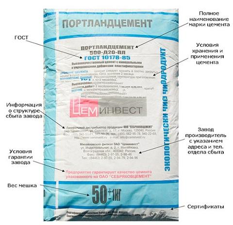 Маркировка цемента на мешке