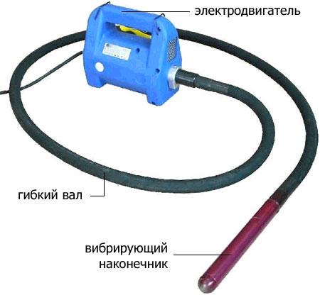 Устройство строительного глубинного вибратора для бетона