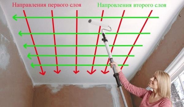 Водоэмульсионная краска идеальна для внутренних работ