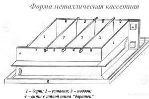 Форма для производства пенобетона