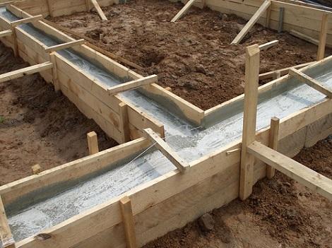 Под баню из газобетона может быть заложен обыкновенный ленточный фундамент