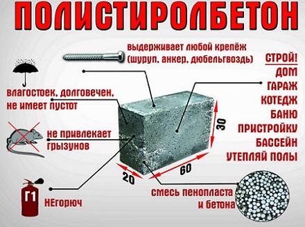 Преимущества полистиролбетонных блоков