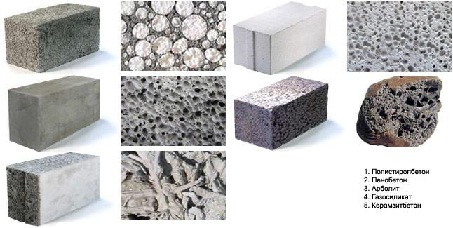 Структуры популярных строительных блоков