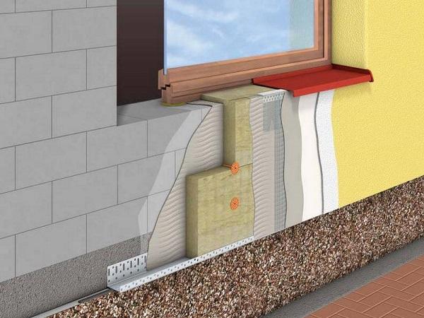 Схема отделки керамзитобетонных стен