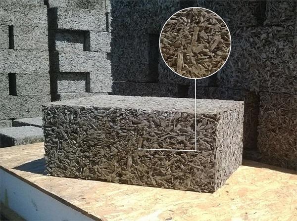 Структура блока